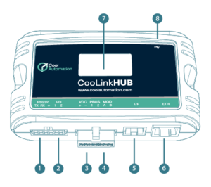 CooLinkHub Connectivity Diagram 300x266