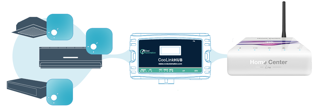 CooLinkHubCoolPlugs HCL