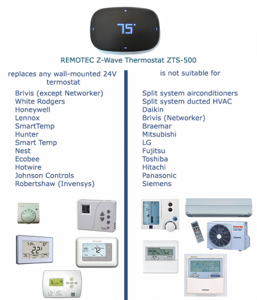 RemotecZTS500