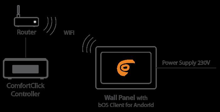 Wall Panel Diagram